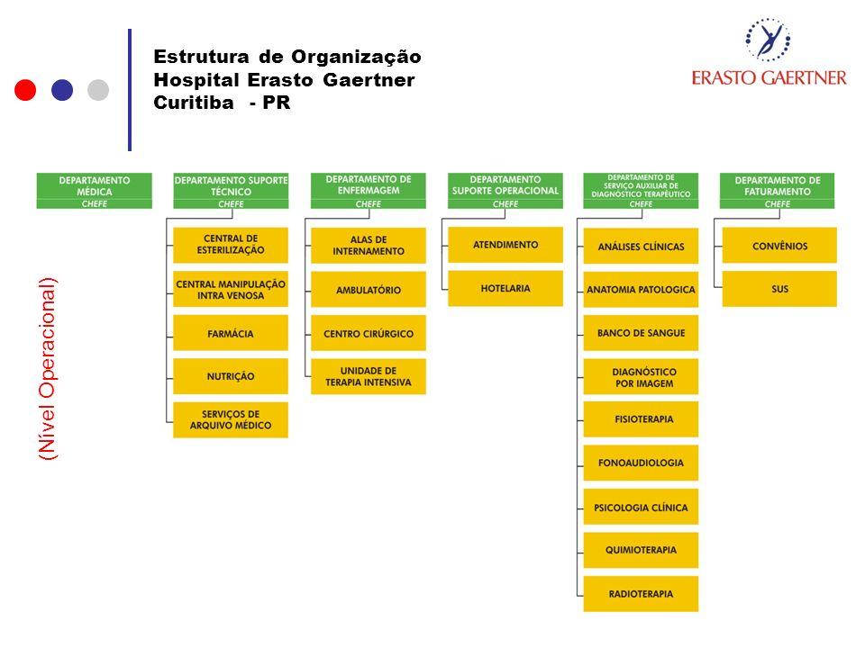 (Nível Operacional) Estrutura de Organização Hospital Erasto Gaertner