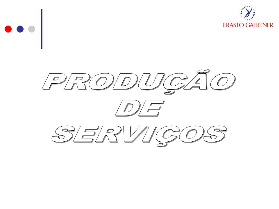 PRODUÇÃO DE SERVIÇOS