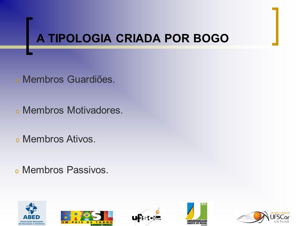 A TIPOLOGIA CRIADA POR BOGO