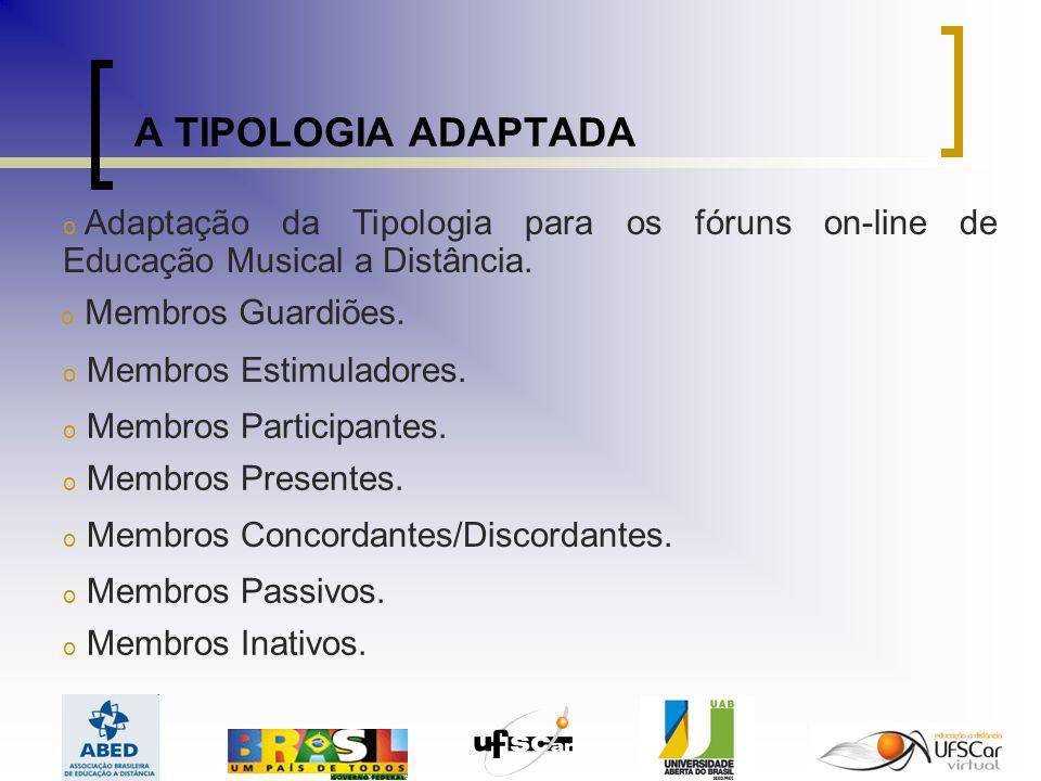 A TIPOLOGIA ADAPTADA Adaptação da Tipologia para os fóruns on-line de Educação Musical a Distância.