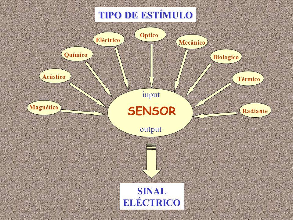 SENSOR TIPO DE ESTÍMULO SINAL ELÉCTRICO input output Óptico Eléctrico
