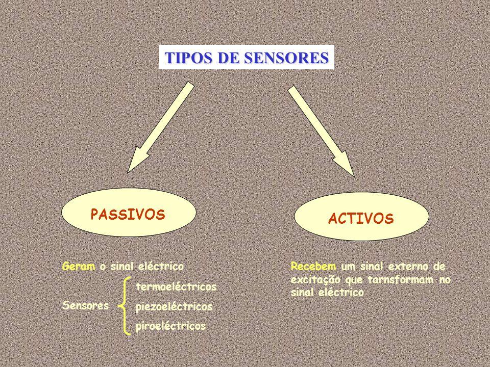 TIPOS DE SENSORES PASSIVOS ACTIVOS Geram o sinal eléctrico Sensores