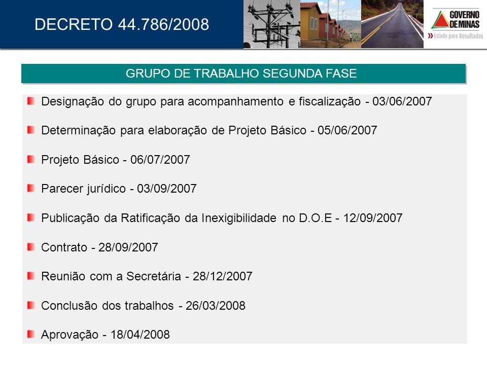 GRUPO DE TRABALHO SEGUNDA FASE