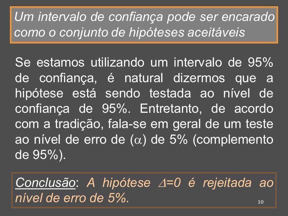 Um intervalo de confiança pode ser encarado como o conjunto de hipóteses aceitáveis