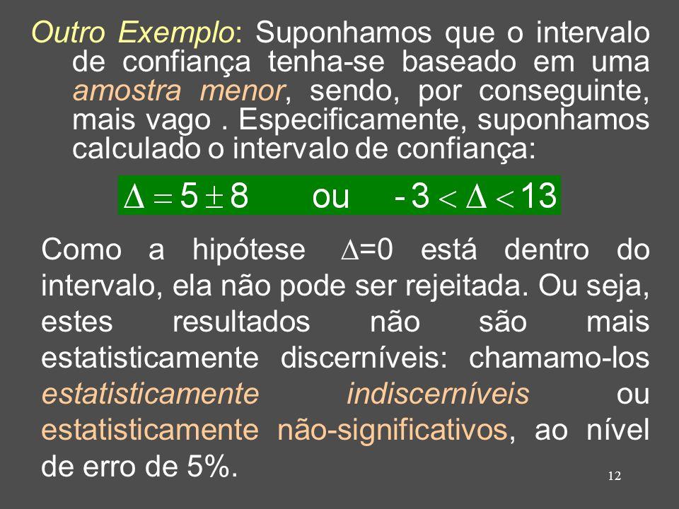Outro Exemplo: Suponhamos que o intervalo de confiança tenha-se baseado em uma amostra menor, sendo, por conseguinte, mais vago . Especificamente, suponhamos calculado o intervalo de confiança: