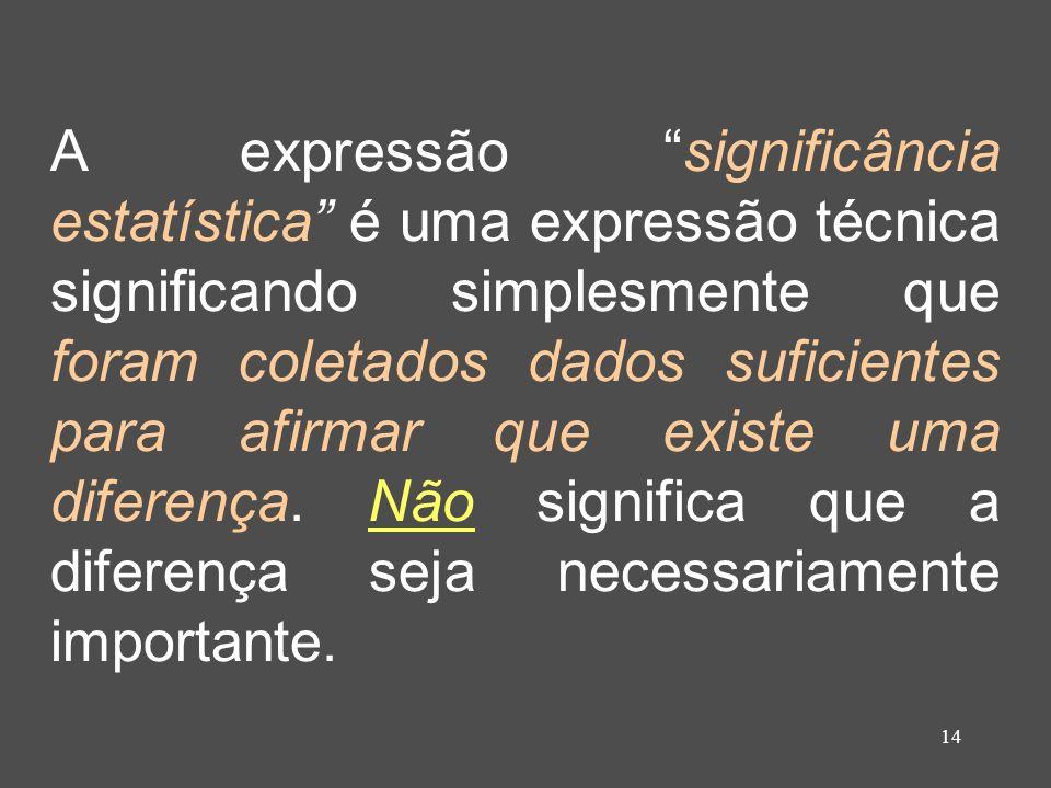 A expressão significância estatística é uma expressão técnica significando simplesmente que foram coletados dados suficientes para afirmar que existe uma diferença.