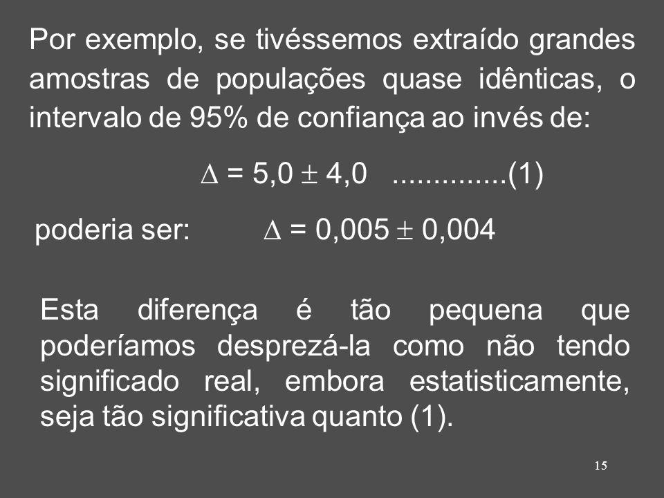 Por exemplo, se tivéssemos extraído grandes amostras de populações quase idênticas, o intervalo de 95% de confiança ao invés de: