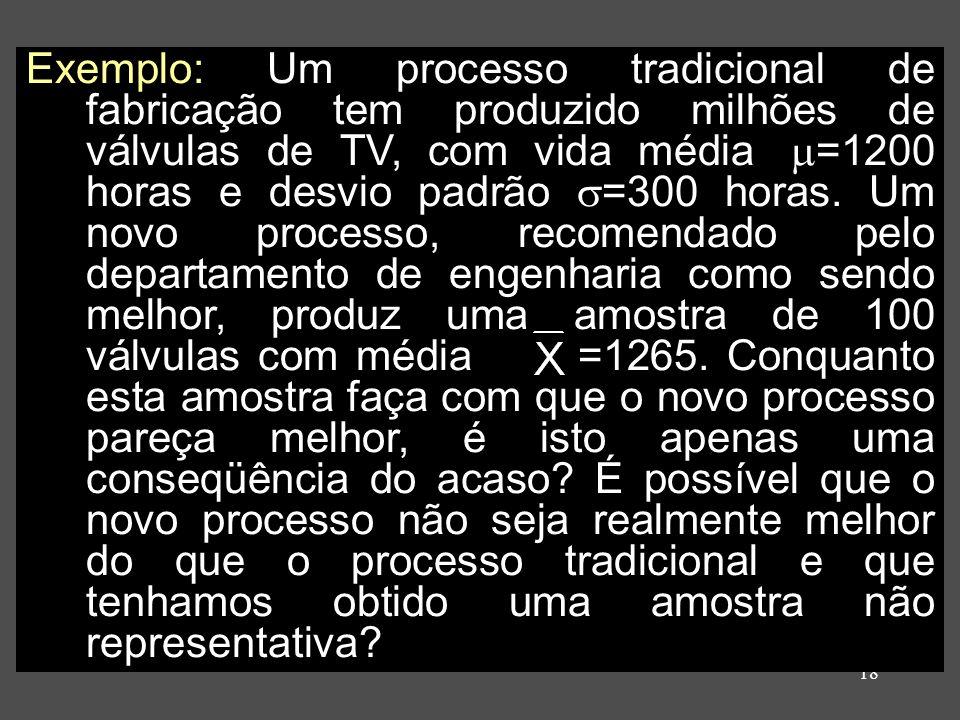 Exemplo: Um processo tradicional de fabricação tem produzido milhões de válvulas de TV, com vida média =1200 horas e desvio padrão =300 horas.