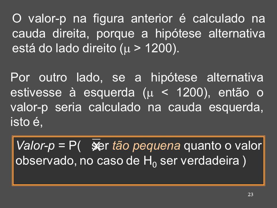 O valor-p na figura anterior é calculado na cauda direita, porque a hipótese alternativa está do lado direito ( > 1200).