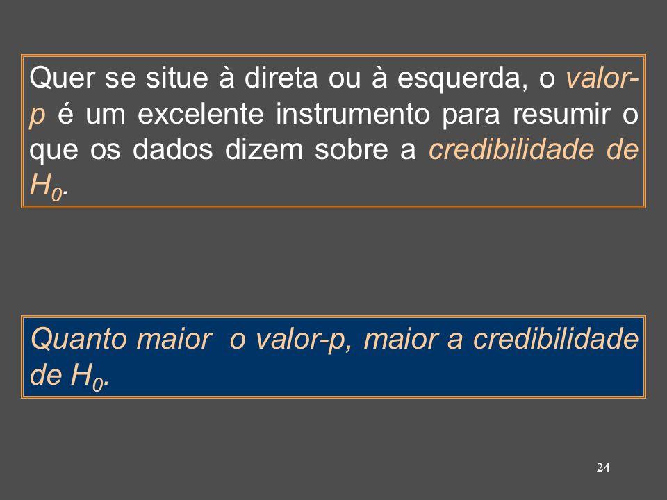 Quer se situe à direta ou à esquerda, o valor-p é um excelente instrumento para resumir o que os dados dizem sobre a credibilidade de H0.