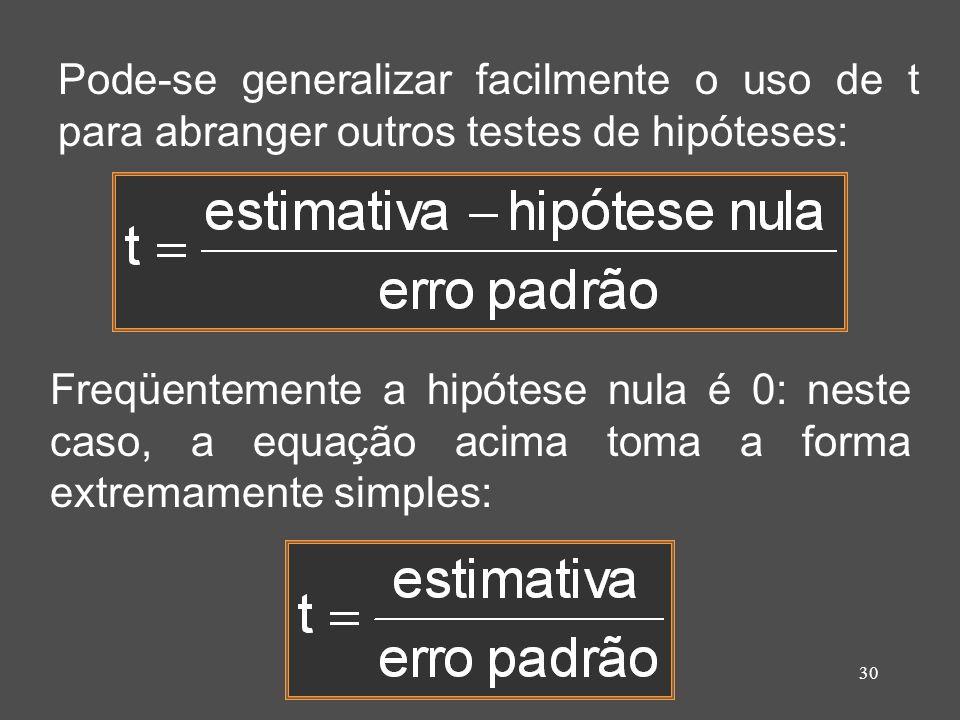 Pode-se generalizar facilmente o uso de t para abranger outros testes de hipóteses: