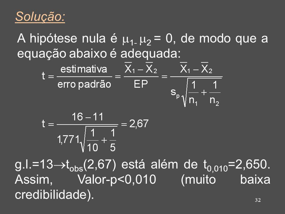 Solução: A hipótese nula é 1- 2 = 0, de modo que a equação abaixo é adequada: