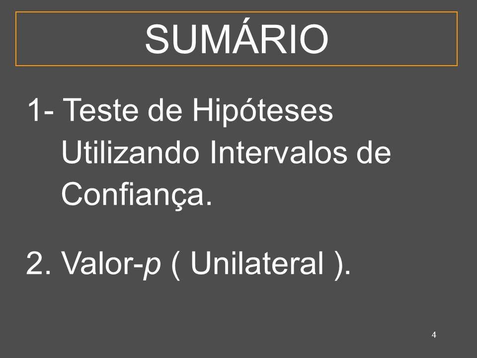 SUMÁRIO 1- Teste de Hipóteses Utilizando Intervalos de Confiança.