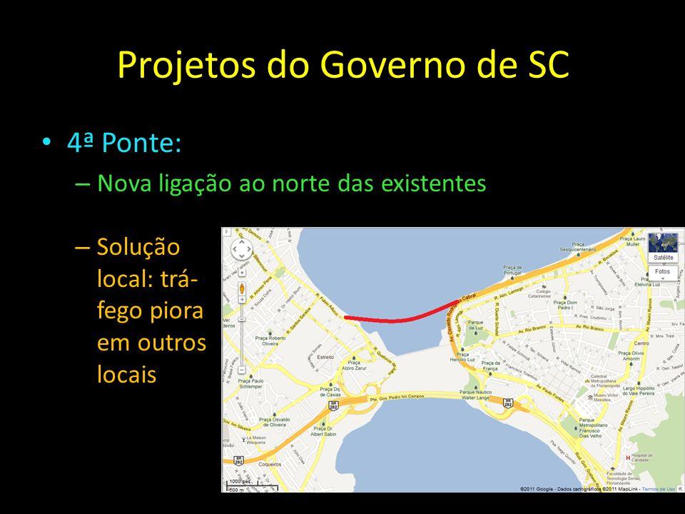 Projetos do Governo de SC