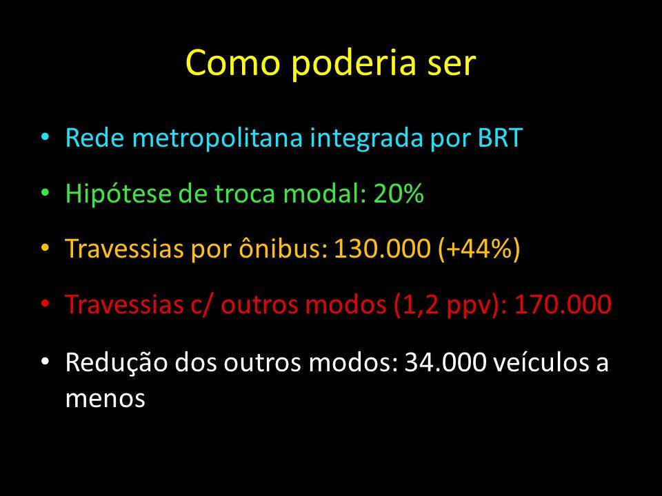 Como poderia ser Rede metropolitana integrada por BRT