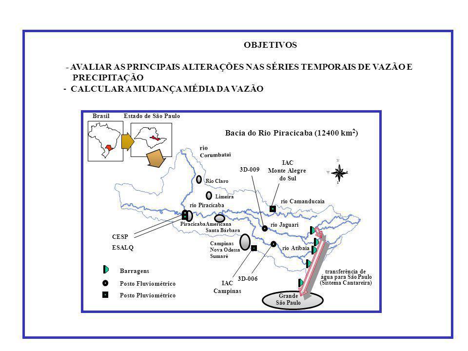- AVALIAR AS PRINCIPAIS ALTERAÇÕES NAS SÉRIES TEMPORAIS DE VAZÃO E