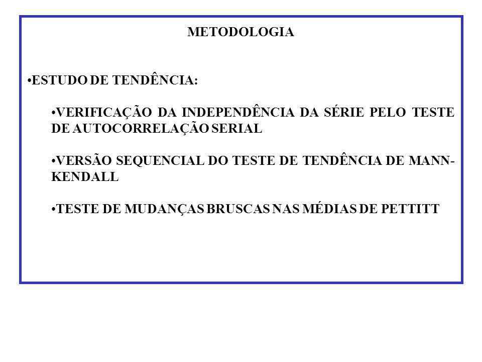 METODOLOGIA ESTUDO DE TENDÊNCIA: VERIFICAÇÃO DA INDEPENDÊNCIA DA SÉRIE PELO TESTE DE AUTOCORRELAÇÃO SERIAL.
