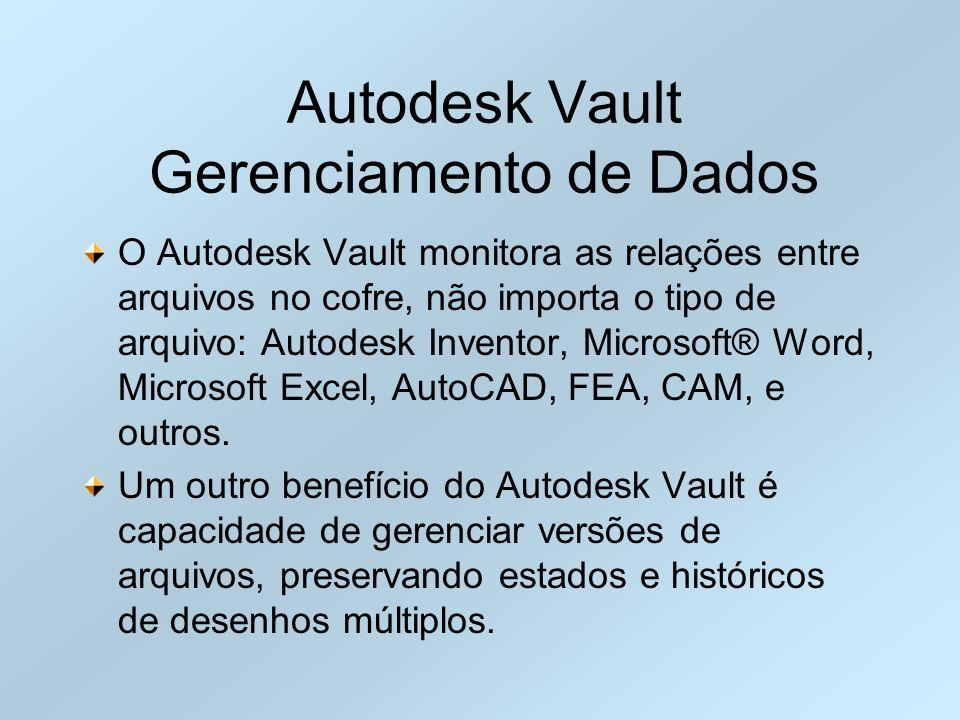 Autodesk Vault Gerenciamento de Dados