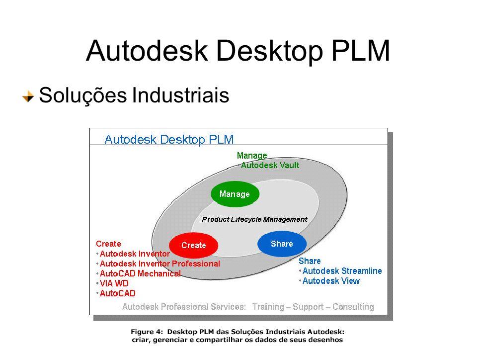 Autodesk Desktop PLM Soluções Industriais