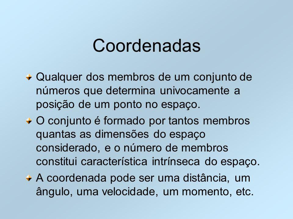Coordenadas Qualquer dos membros de um conjunto de números que determina univocamente a posição de um ponto no espaço.