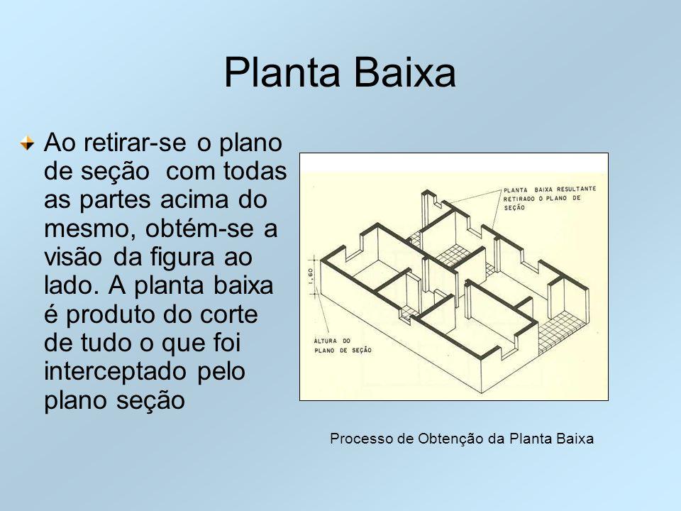Processo de Obtenção da Planta Baixa