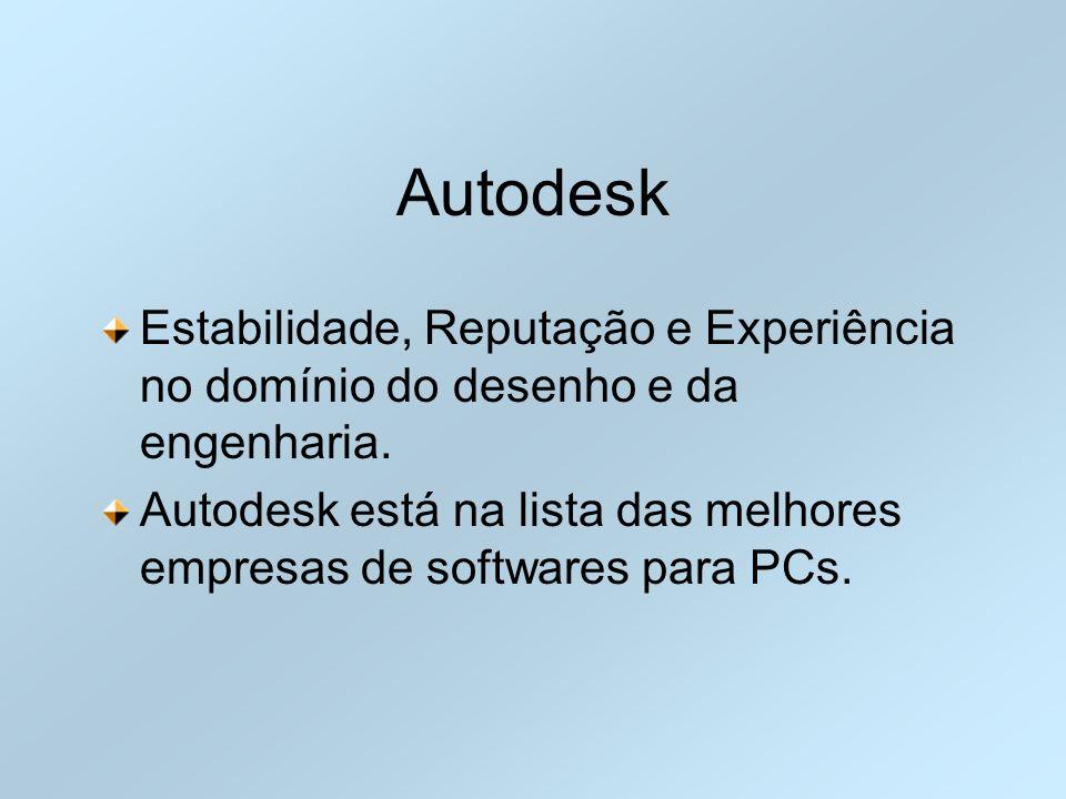 Autodesk Estabilidade, Reputação e Experiência no domínio do desenho e da engenharia.