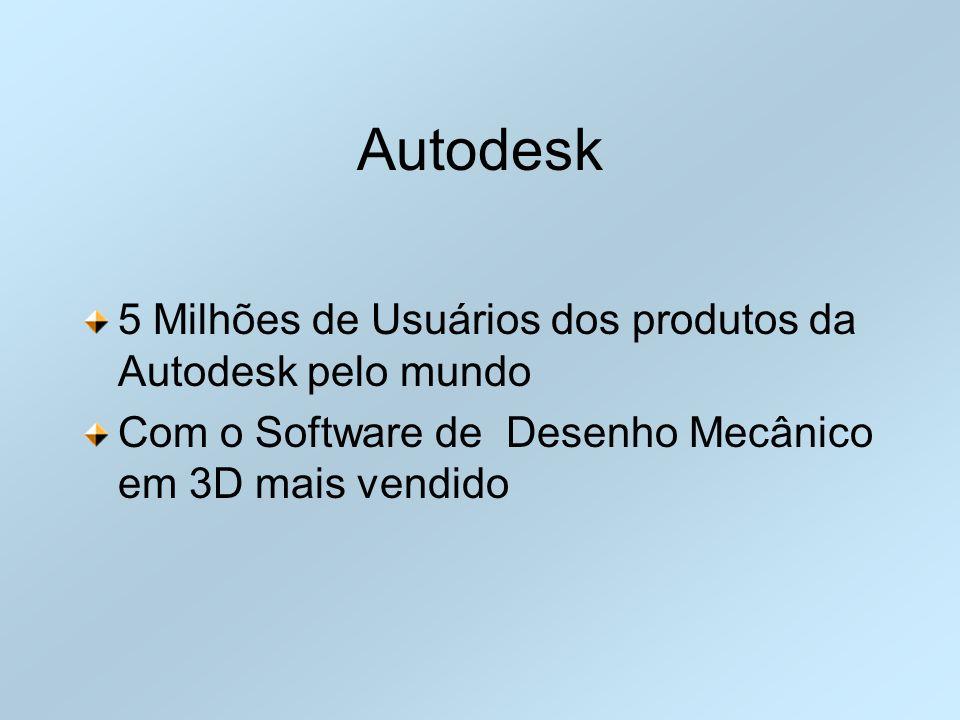 Autodesk 5 Milhões de Usuários dos produtos da Autodesk pelo mundo