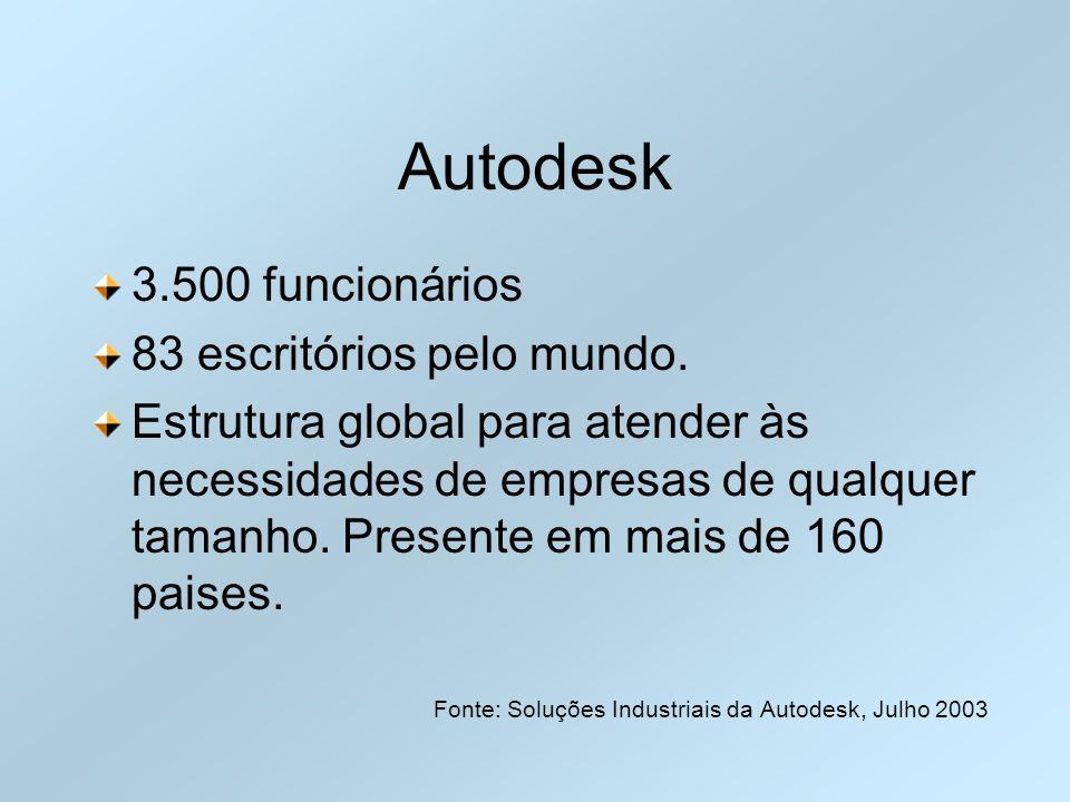Autodesk 3.500 funcionários 83 escritórios pelo mundo.