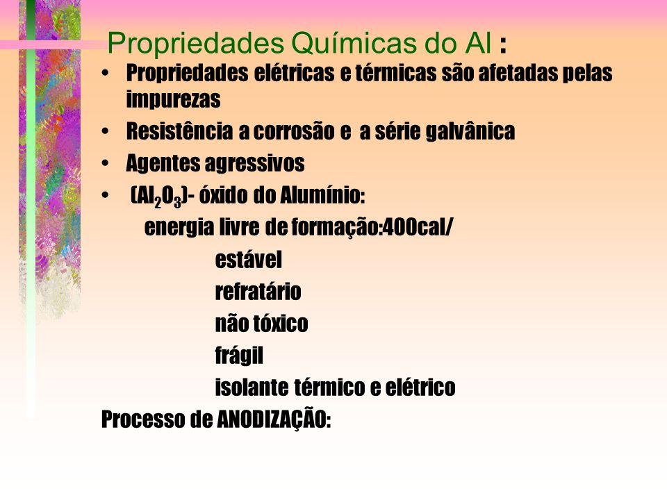Propriedades Químicas do Al :