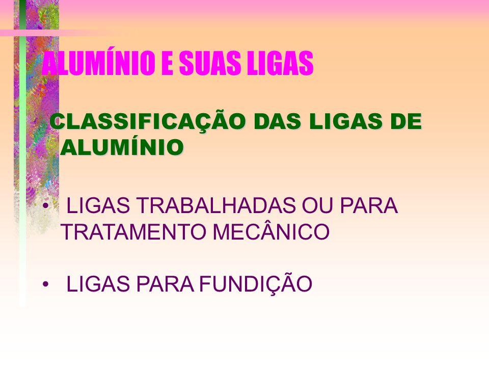 ALUMÍNIO E SUAS LIGAS CLASSIFICAÇÃO DAS LIGAS DE ALUMÍNIO