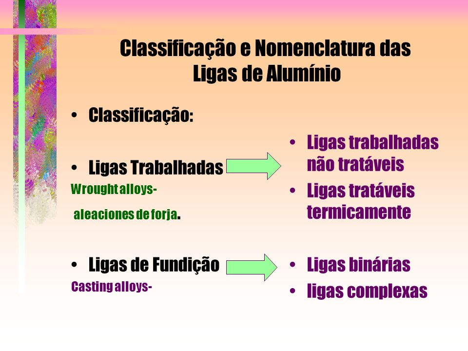 Classificação e Nomenclatura das Ligas de Alumínio