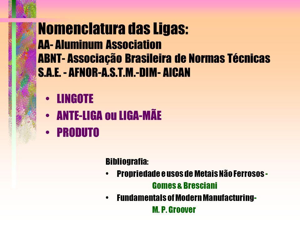 Nomenclatura das Ligas: AA- Aluminum Association ABNT- Associação Brasileira de Normas Técnicas S.A.E. - AFNOR-A.S.T.M.-DIM- AlCAN