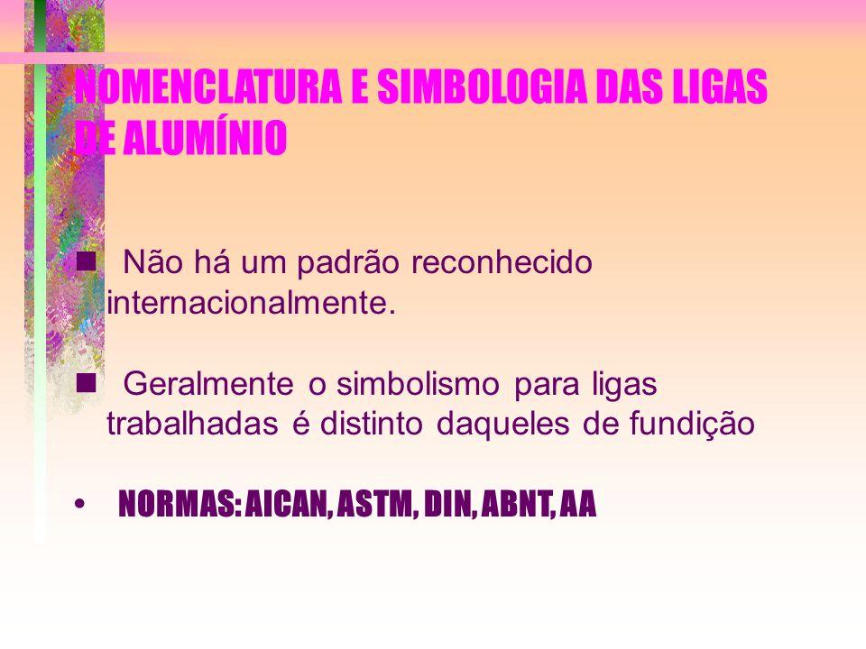 NOMENCLATURA E SIMBOLOGIA DAS LIGAS DE ALUMÍNIO