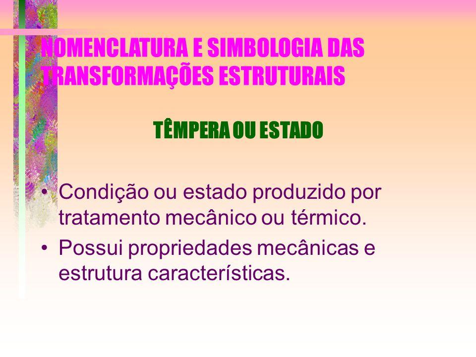 NOMENCLATURA E SIMBOLOGIA DAS TRANSFORMAÇÕES ESTRUTURAIS