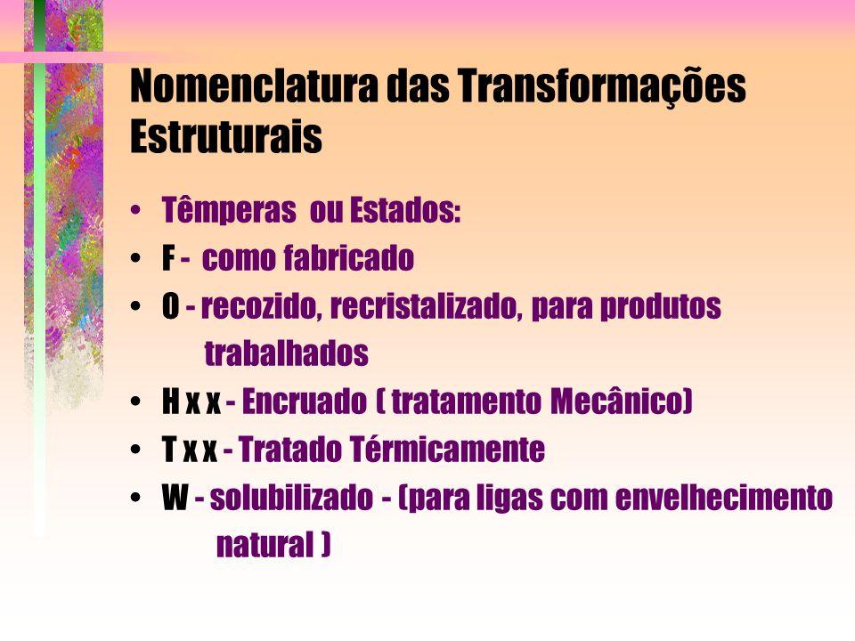 Nomenclatura das Transformações Estruturais