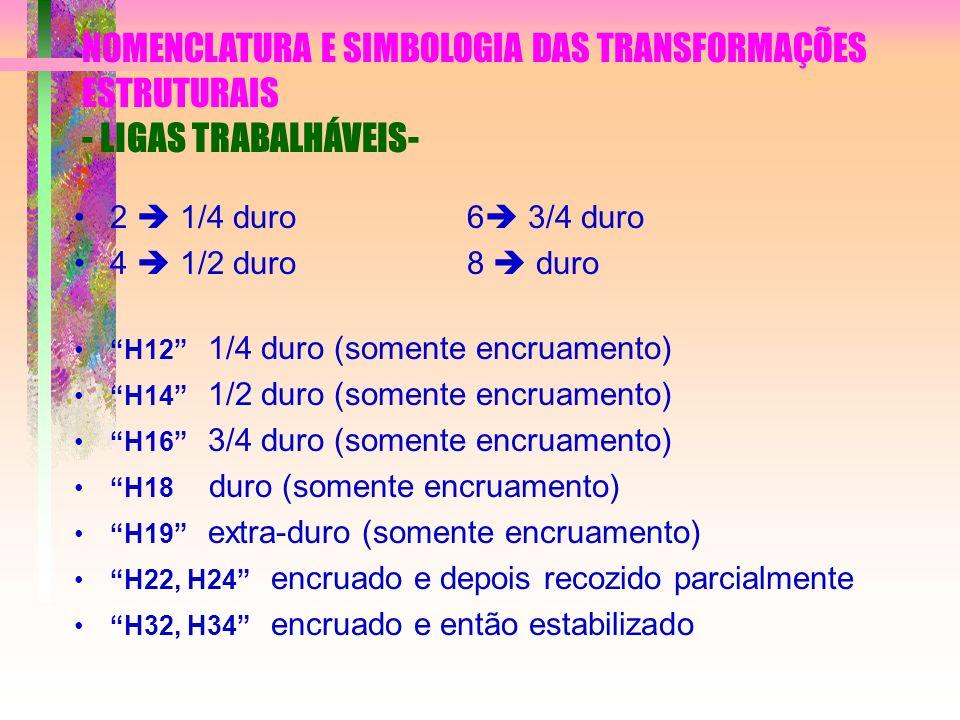 NOMENCLATURA E SIMBOLOGIA DAS TRANSFORMAÇÕES ESTRUTURAIS - LIGAS TRABALHÁVEIS-