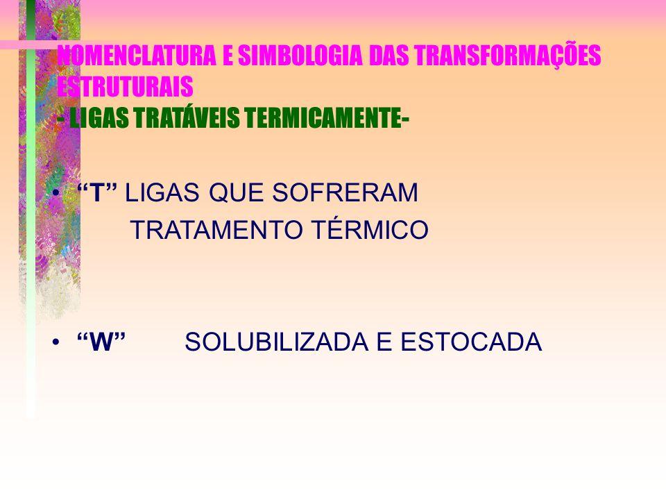NOMENCLATURA E SIMBOLOGIA DAS TRANSFORMAÇÕES ESTRUTURAIS - LIGAS TRATÁVEIS TERMICAMENTE-