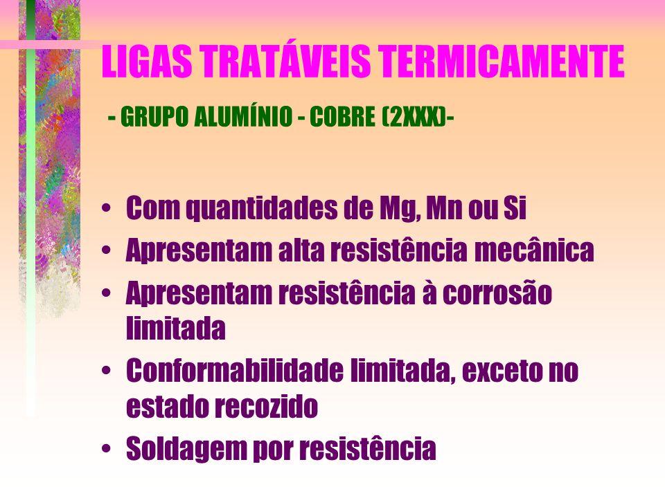 LIGAS TRATÁVEIS TERMICAMENTE - GRUPO ALUMÍNIO - COBRE (2XXX)-