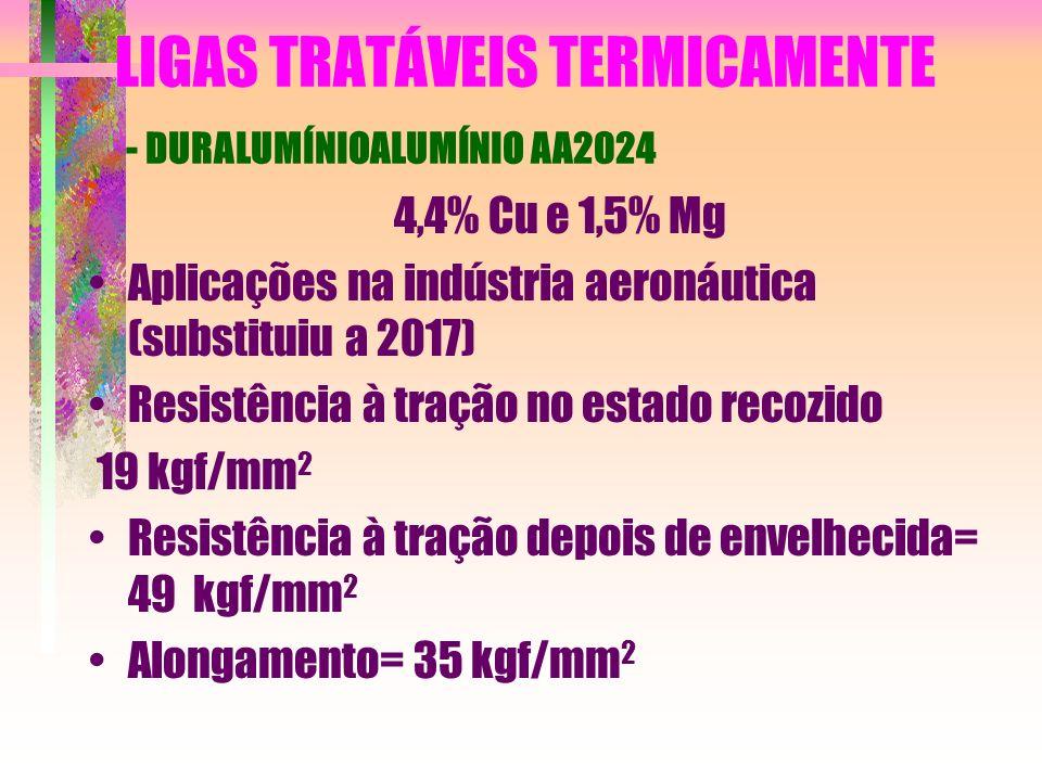 LIGAS TRATÁVEIS TERMICAMENTE - DURALUMÍNIOALUMÍNIO AA2024
