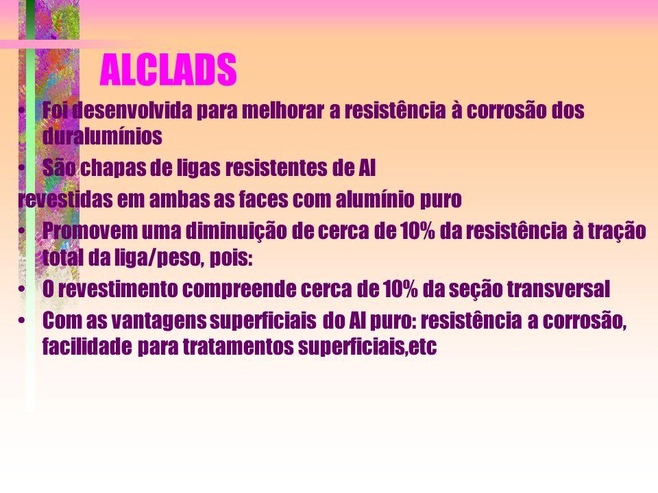 ALCLADS Foi desenvolvida para melhorar a resistência à corrosão dos duralumínios. São chapas de ligas resistentes de Al.