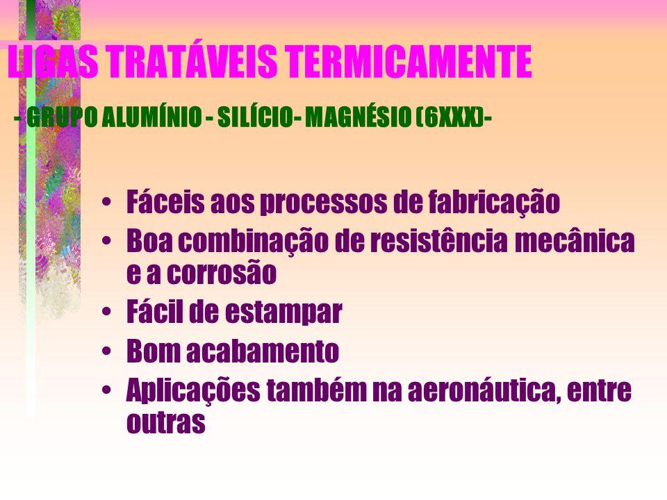 LIGAS TRATÁVEIS TERMICAMENTE - GRUPO ALUMÍNIO - SILÍCIO- MAGNÉSIO (6XXX)-