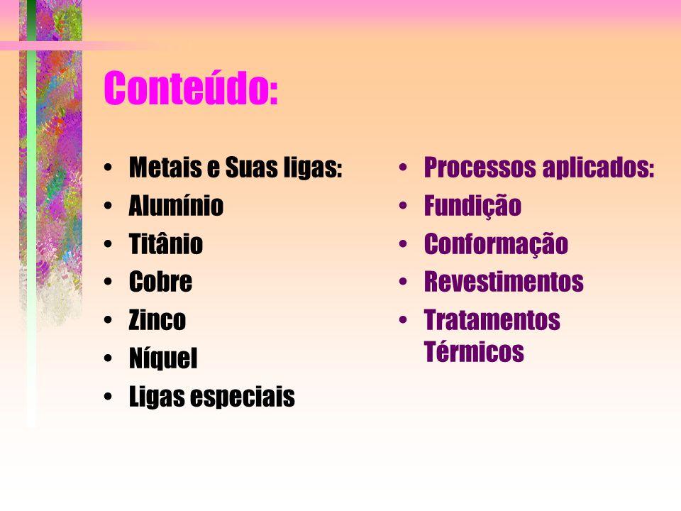 Conteúdo: Metais e Suas ligas: Alumínio Titânio Cobre Zinco Níquel
