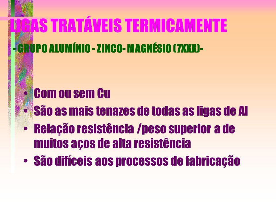LIGAS TRATÁVEIS TERMICAMENTE - GRUPO ALUMÍNIO - ZINCO- MAGNÉSIO (7XXX)-