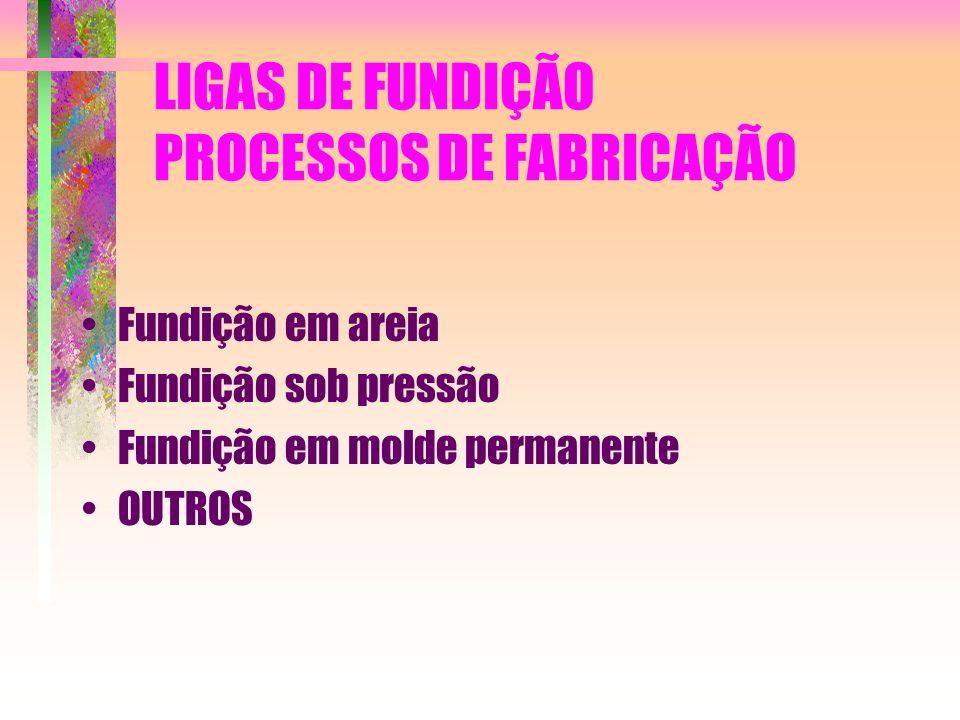LIGAS DE FUNDIÇÃO PROCESSOS DE FABRICAÇÃO
