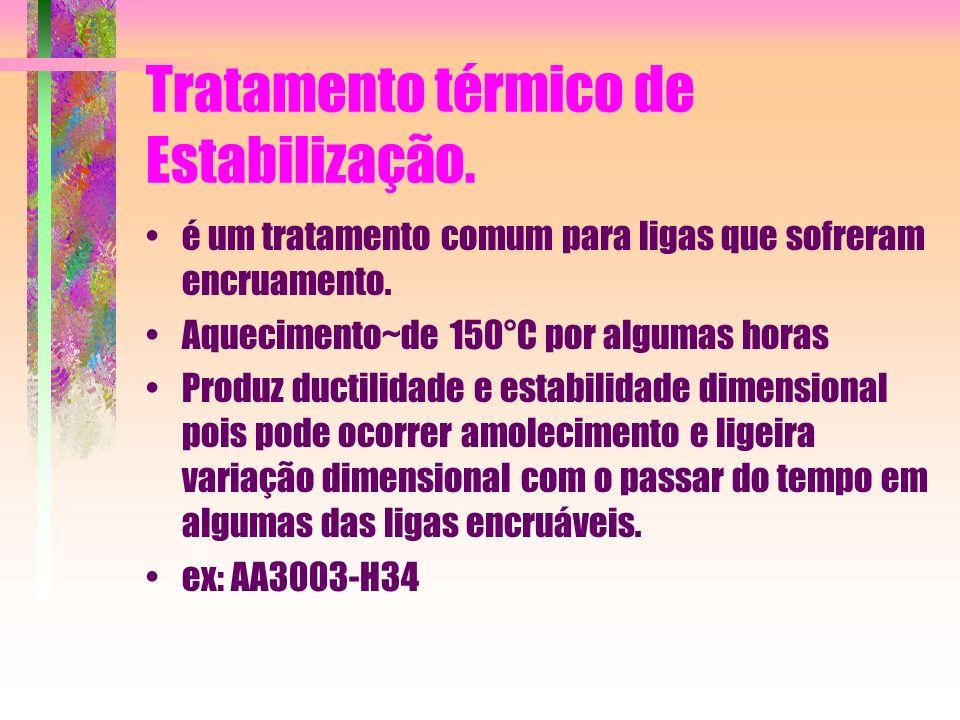 Tratamento térmico de Estabilização.