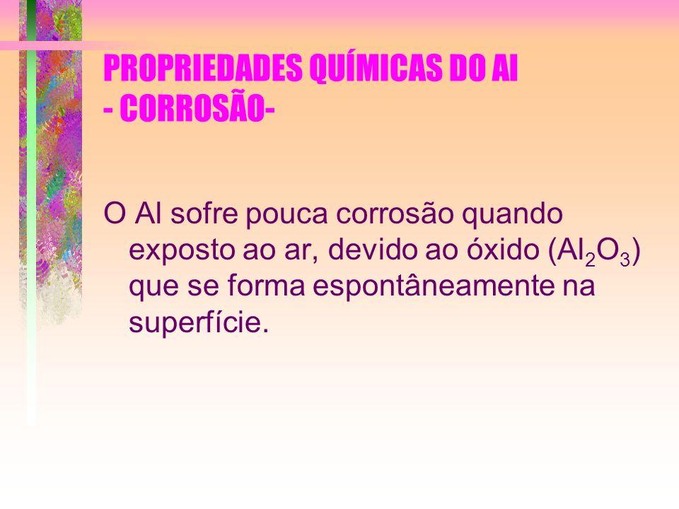 PROPRIEDADES QUÍMICAS DO Al - CORROSÃO-