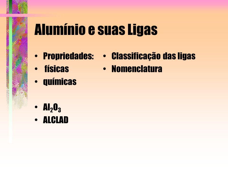 Alumínio e suas Ligas Propriedades: físicas químicas Al2O3 ALCLAD