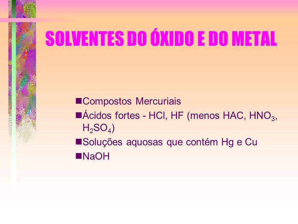 SOLVENTES DO ÓXIDO E DO METAL
