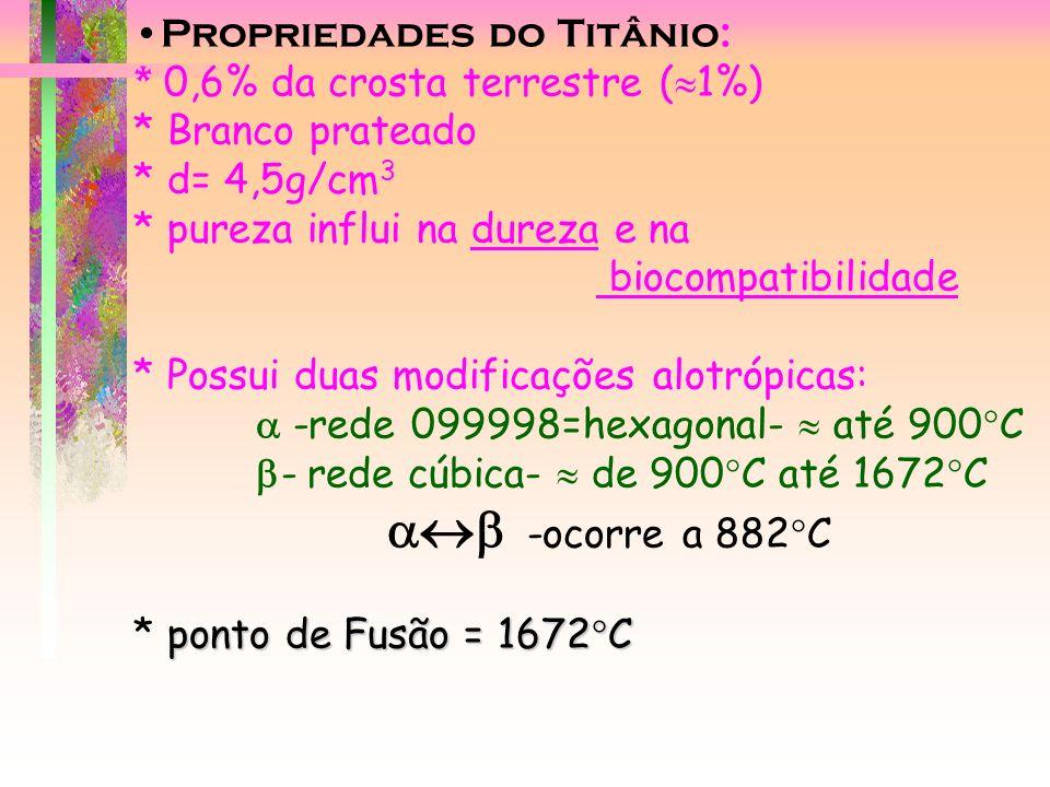 Propriedades do Titânio:. 0,6% da crosta terrestre (1%)