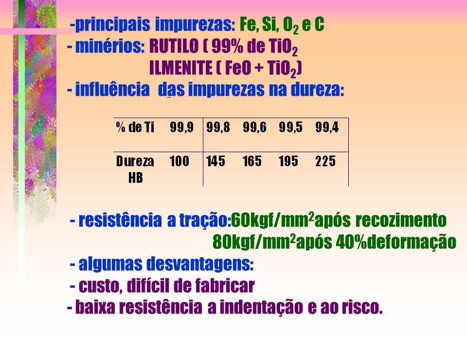 -principais impurezas: Fe, Si, O2 e C - minérios: RUTILO ( 99% de TiO2 ILMENITE ( FeO + TiO2) - influência das impurezas na dureza: - resistência a tração:60kgf/mm2após recozimento 80kgf/mm2após 40%deformação - algumas desvantagens: - custo, difícil de fabricar - baixa resistência a indentação e ao risco.
